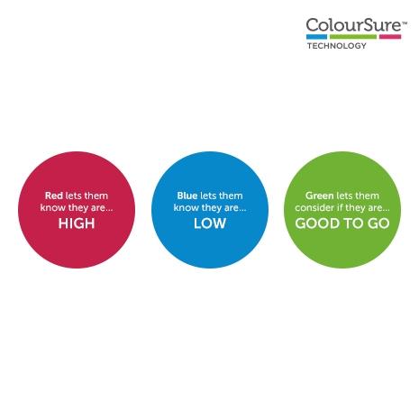 OneTouch ColourSureTM technology