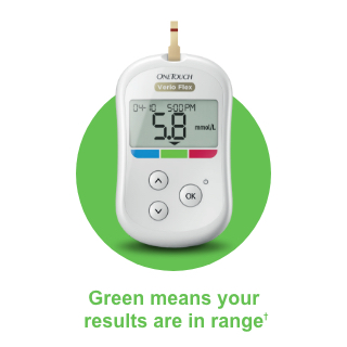 OneTouch Verio Flex® meter - green means your results are in range